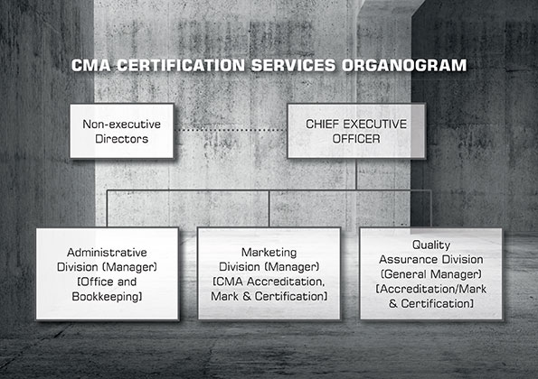 CMA Certification Services